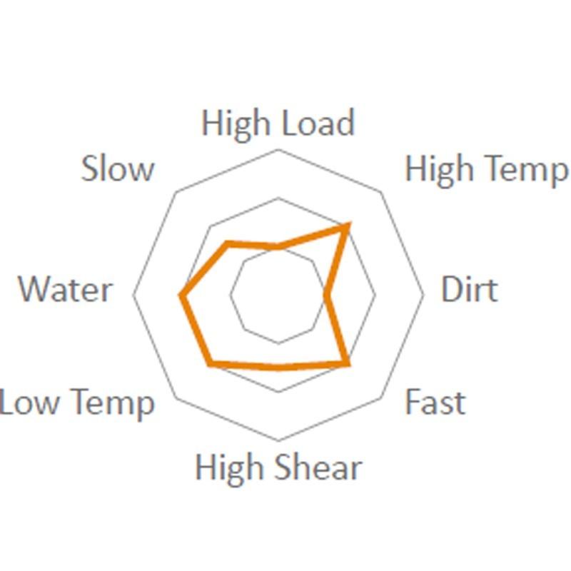helios-Multipurpose-Grease-EP2-fingerprint